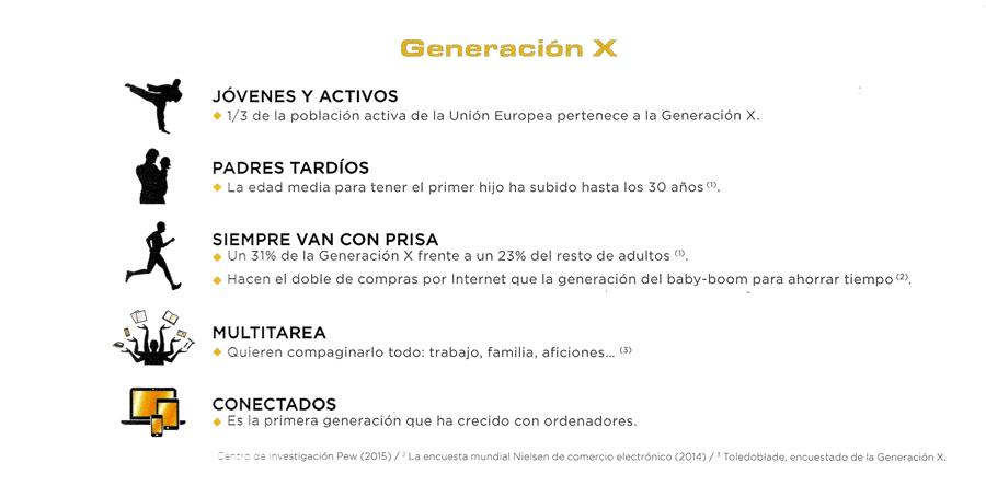 Usuarios-Varilux-x-series